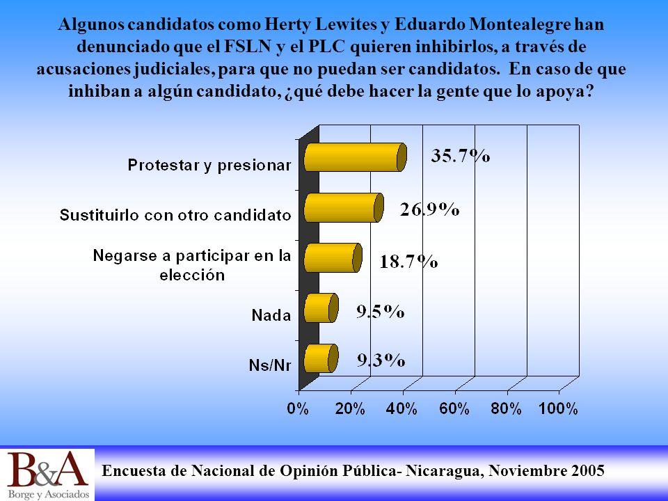 Algunos candidatos como Herty Lewites y Eduardo Montealegre han denunciado que el FSLN y el PLC quieren inhibirlos, a través de acusaciones judiciales, para que no puedan ser candidatos.