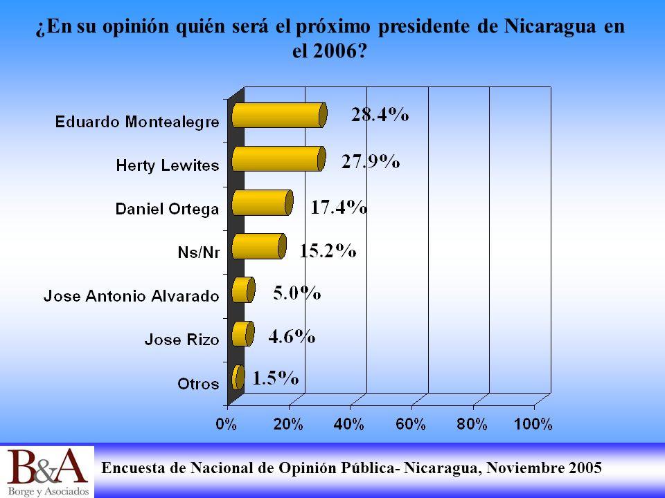 ¿En su opinión quién será el próximo presidente de Nicaragua en el 2006