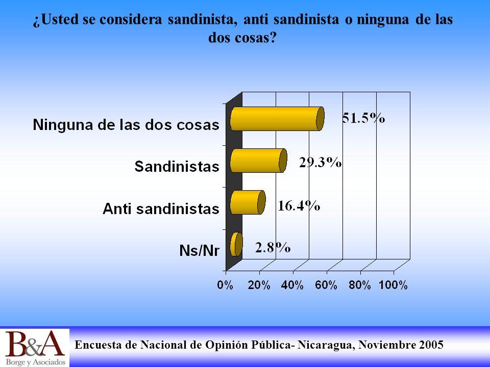 ¿Usted se considera sandinista, anti sandinista o ninguna de las dos cosas