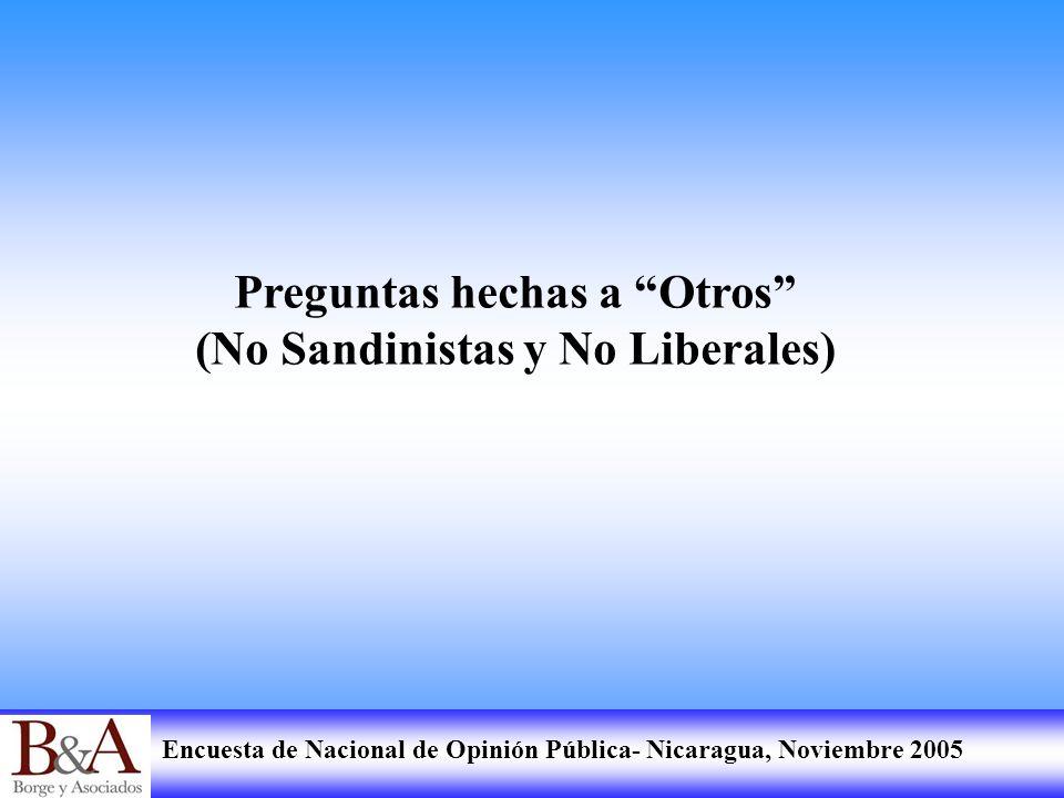 Preguntas hechas a Otros (No Sandinistas y No Liberales)