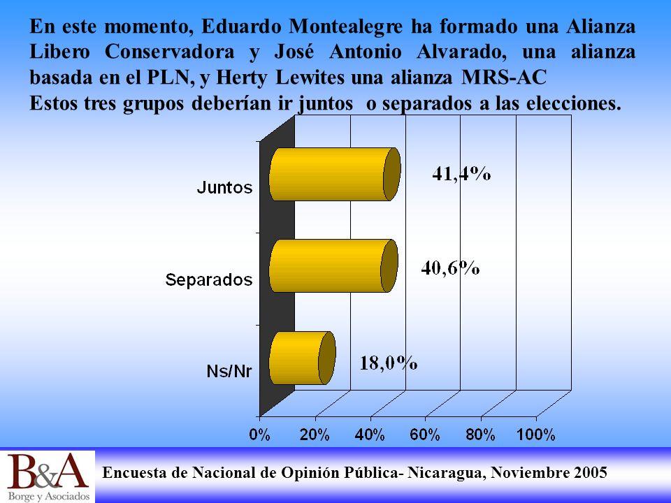 En este momento, Eduardo Montealegre ha formado una Alianza Libero Conservadora y José Antonio Alvarado, una alianza basada en el PLN, y Herty Lewites una alianza MRS-AC