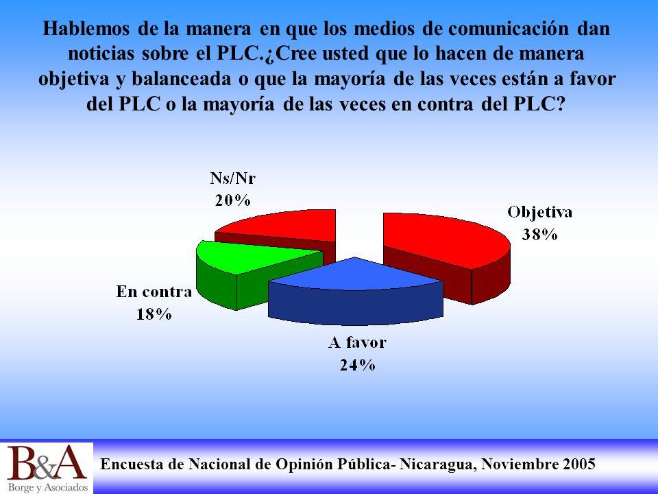 Hablemos de la manera en que los medios de comunicación dan noticias sobre el PLC.¿Cree usted que lo hacen de manera objetiva y balanceada o que la mayoría de las veces están a favor del PLC o la mayoría de las veces en contra del PLC