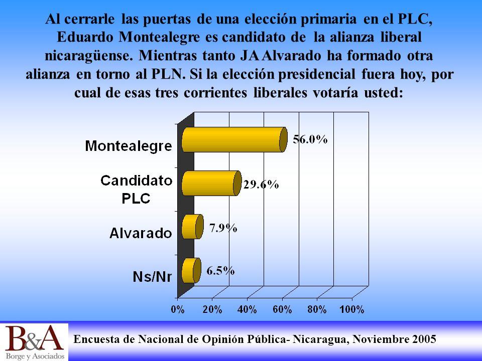 Al cerrarle las puertas de una elección primaria en el PLC, Eduardo Montealegre es candidato de la alianza liberal nicaragüense.