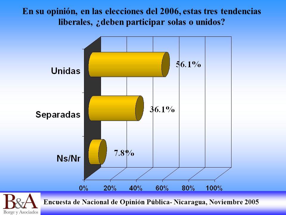 En su opinión, en las elecciones del 2006, estas tres tendencias liberales, ¿deben participar solas o unidos