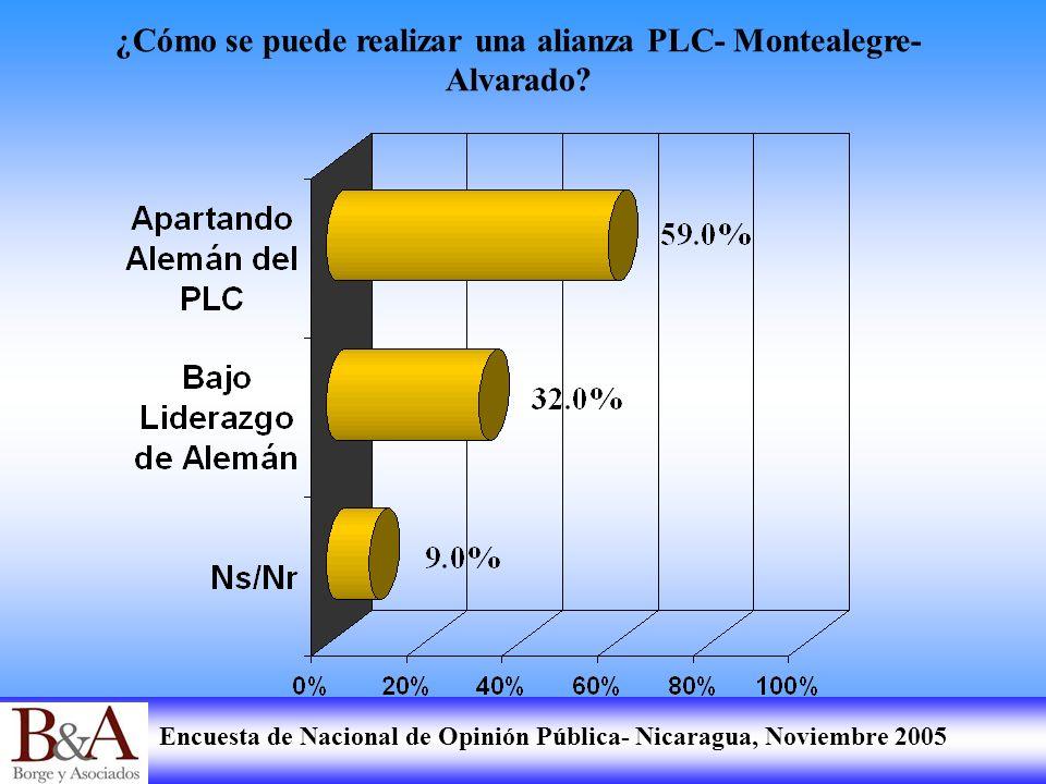 ¿Cómo se puede realizar una alianza PLC- Montealegre- Alvarado