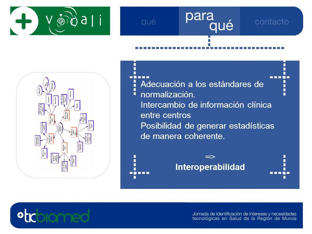 Adecuación a los estándares de normalización.