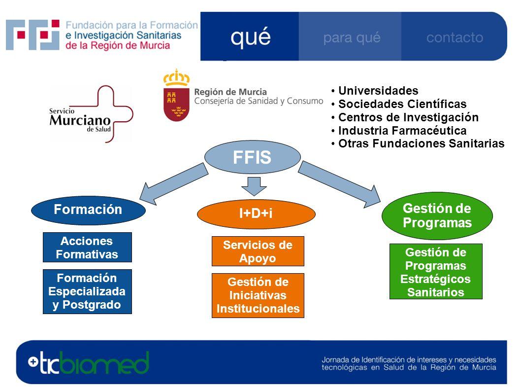 FFIS FFIS Gestión de Programas Formación I+D+i Universidades
