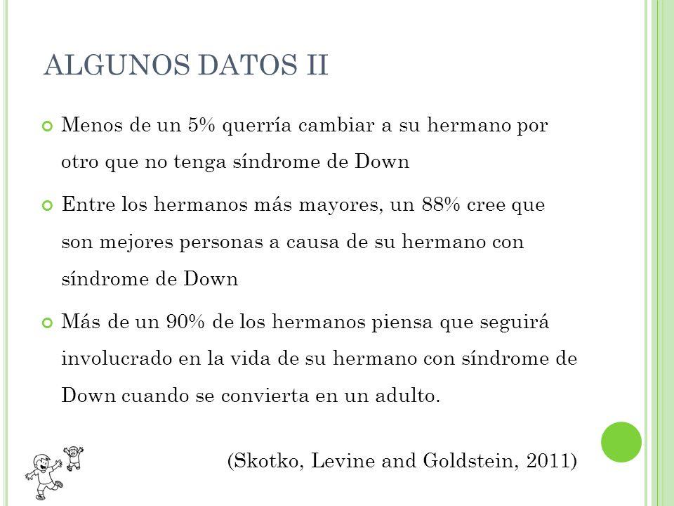 ALGUNOS DATOS II Menos de un 5% querría cambiar a su hermano por otro que no tenga síndrome de Down.