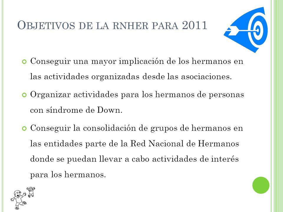 Objetivos de la rnher para 2011