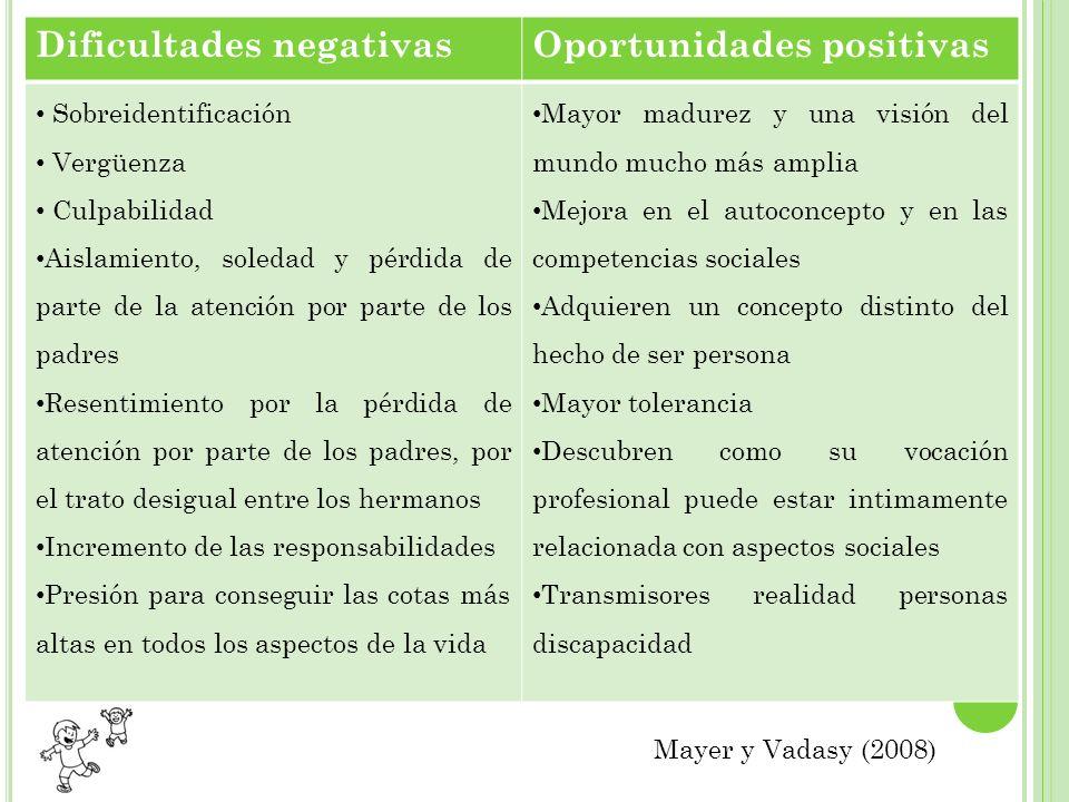 Dificultades negativas Oportunidades positivas