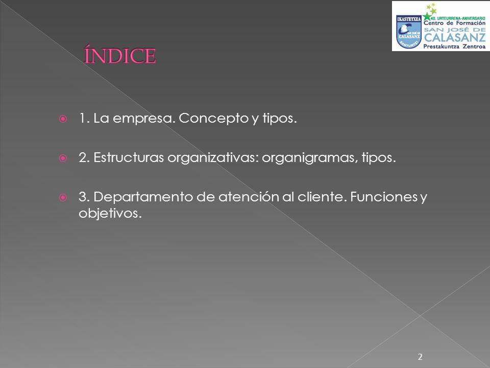 Organizaci n del departamiento de atenci n al cliente ppt descargar - Oficina de atencion al consumidor valencia ...