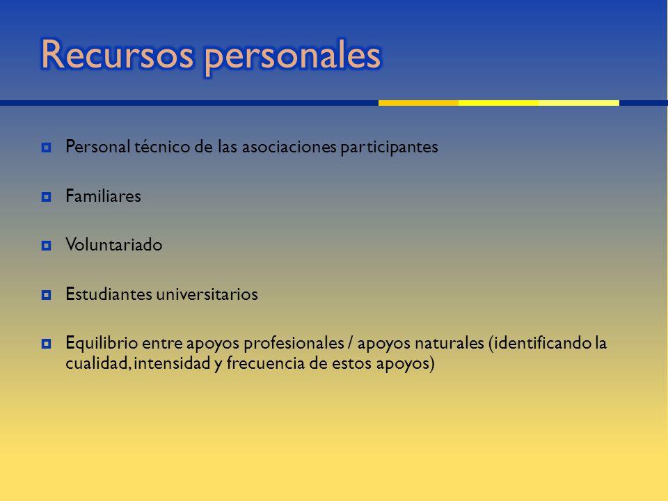 Recursos personales Personal técnico de las asociaciones participantes