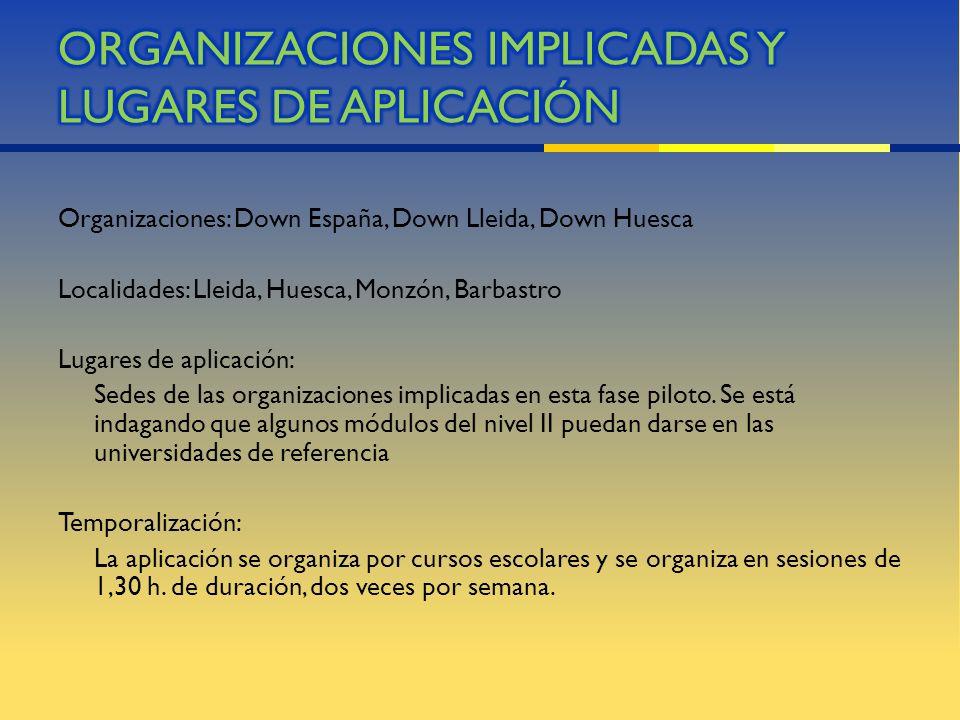 ORGANIZACIONES IMPLICADAS Y LUGARES DE APLICACIÓN
