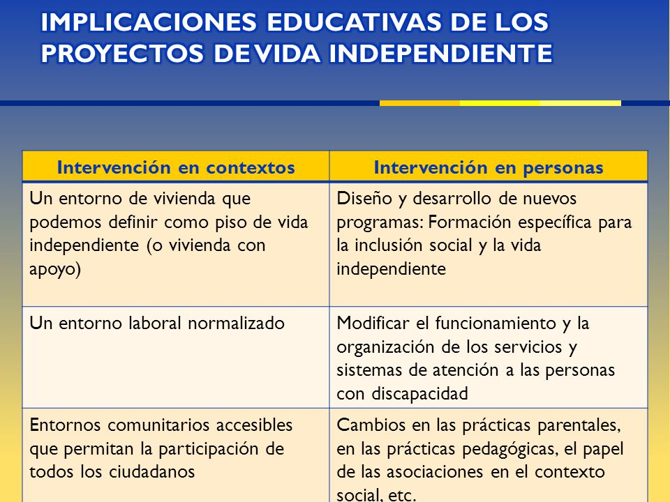 IMPLICACIONES EDUCATIVAS DE LOS PROYECTOS DE VIDA INDEPENDIENTE