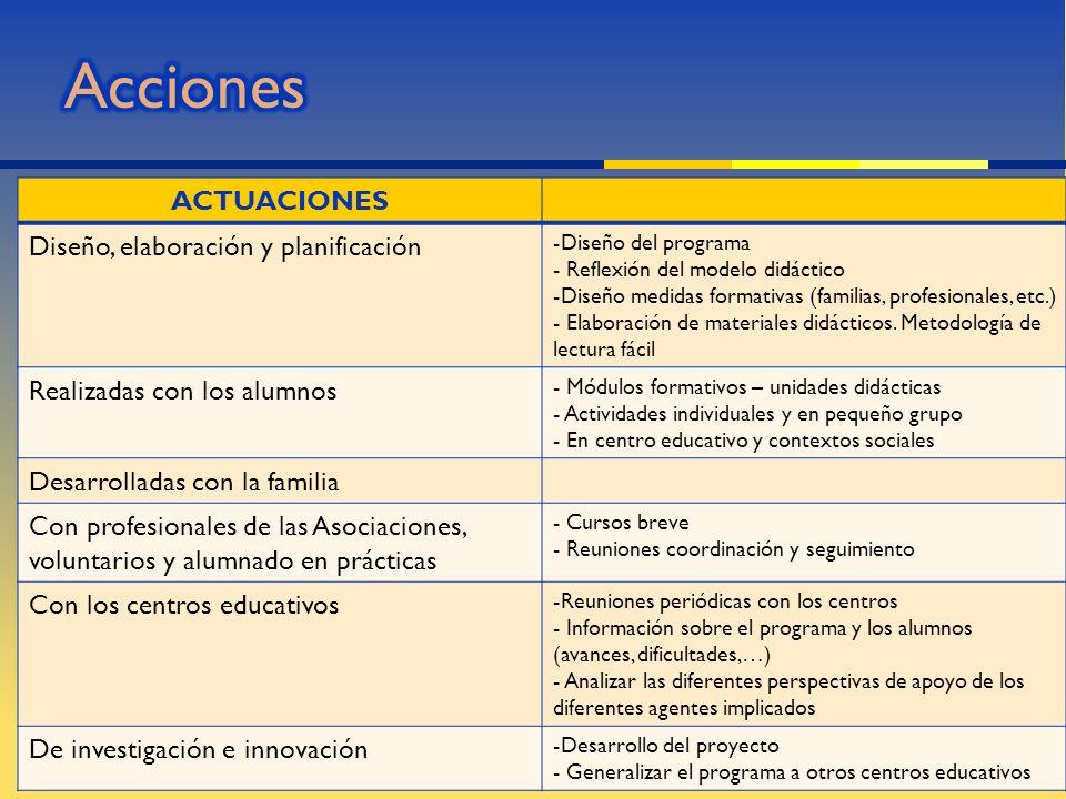 Acciones ACTUACIONES Diseño, elaboración y planificación