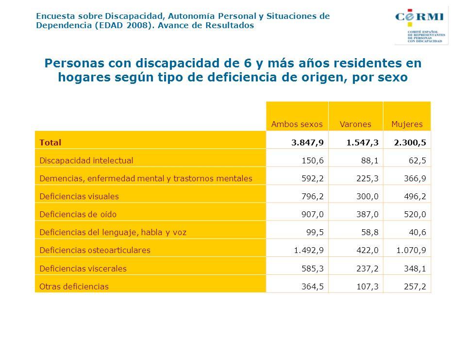 Personas con discapacidad de 6 y más años residentes en hogares según tipo de deficiencia de origen, por sexo
