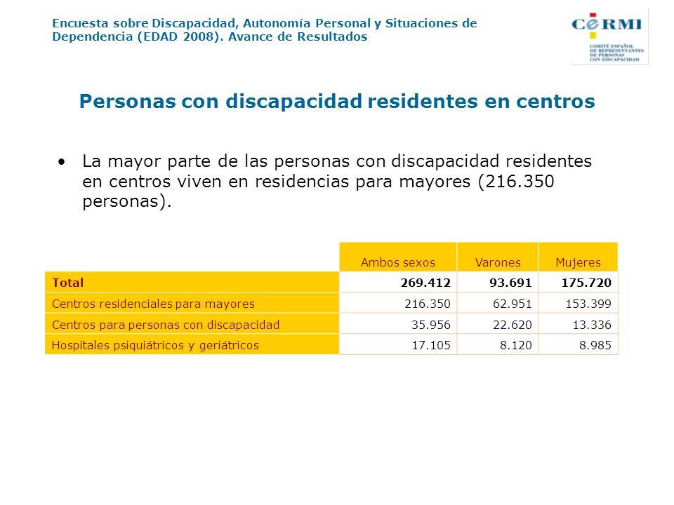 Personas con discapacidad residentes en centros