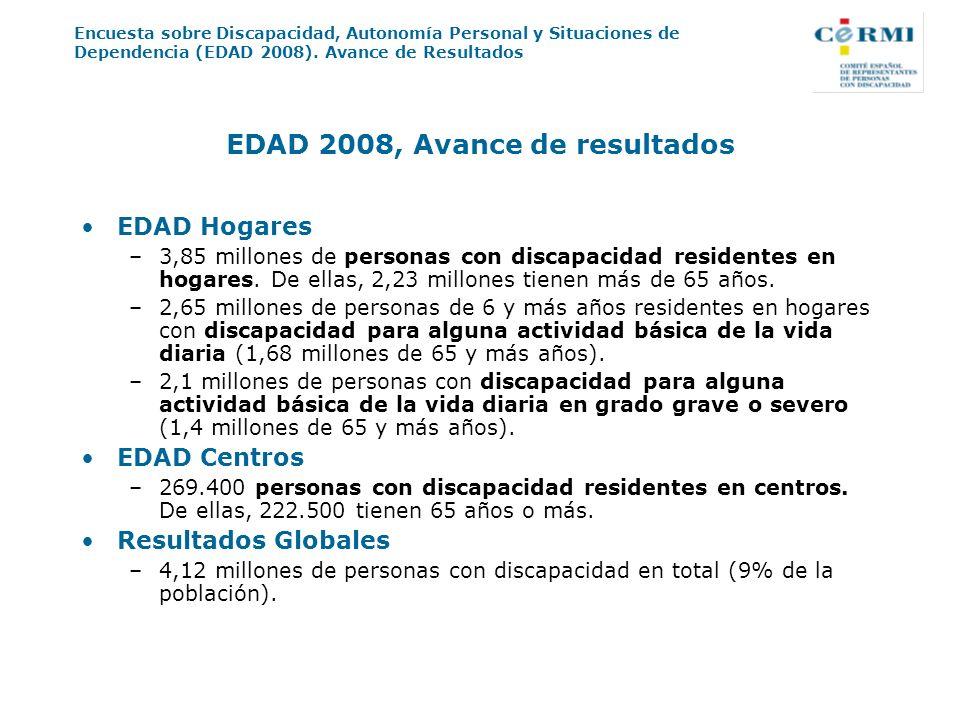 EDAD 2008, Avance de resultados