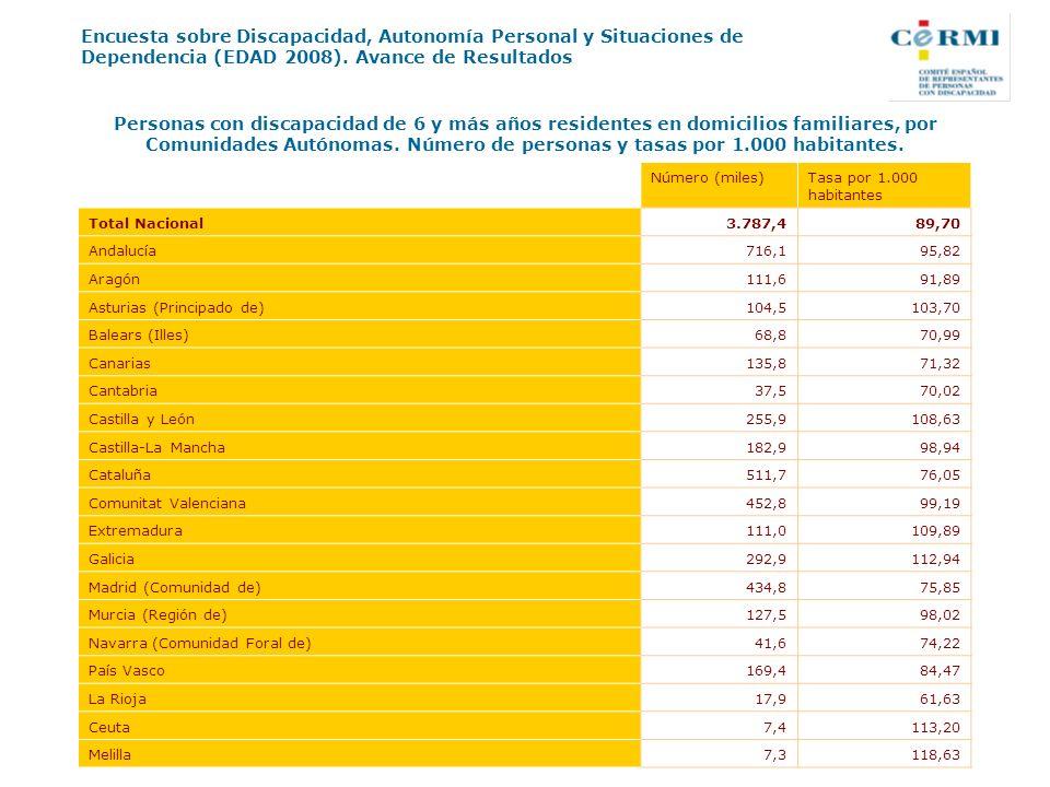 Personas con discapacidad de 6 y más años residentes en domicilios familiares, por Comunidades Autónomas. Número de personas y tasas por 1.000 habitantes.