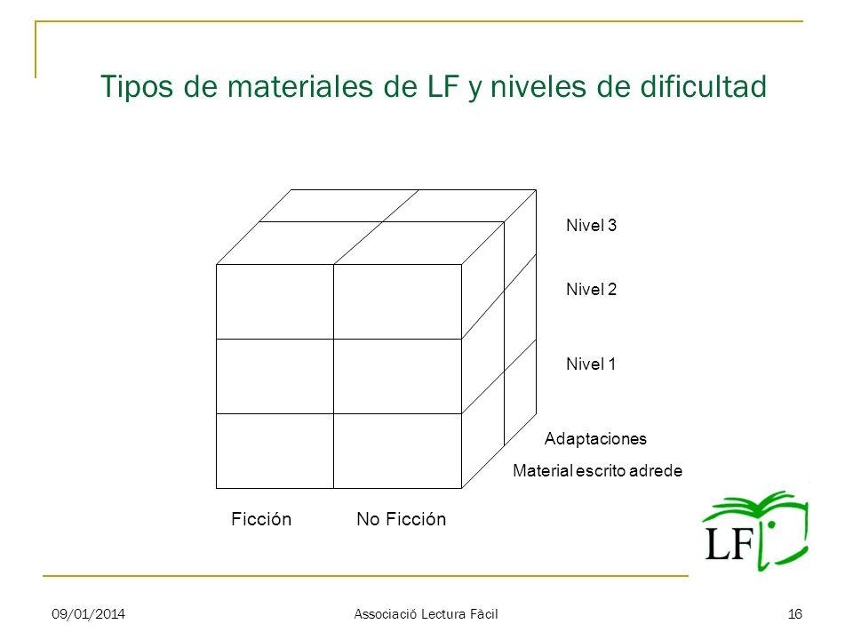 Tipos de materiales de LF y niveles de dificultad