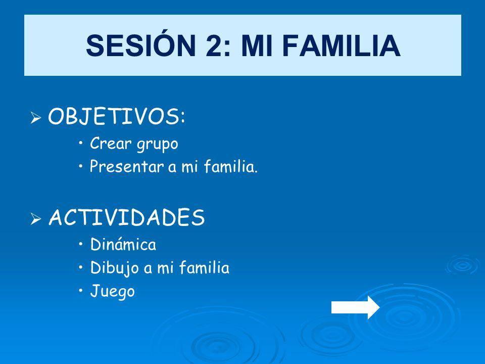 SESIÓN 2: MI FAMILIA OBJETIVOS: ACTIVIDADES Crear grupo