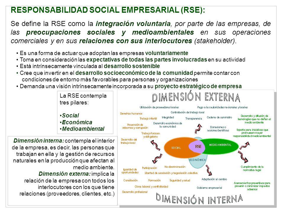 RESPONSABILIDAD SOCIAL EMPRESARIAL (RSE):