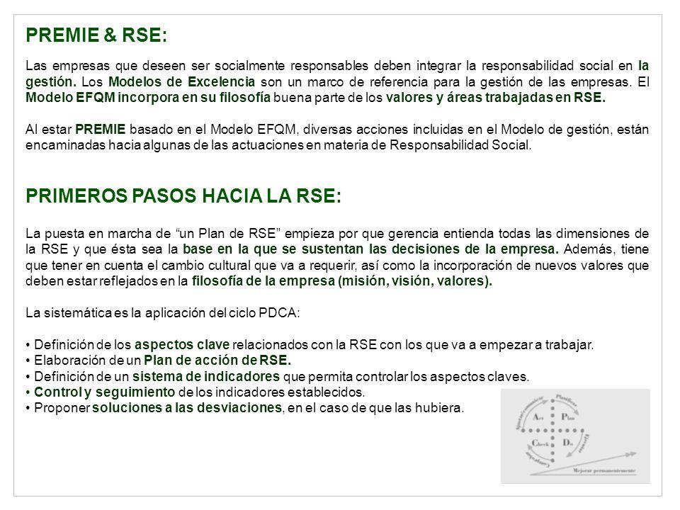 PRIMEROS PASOS HACIA LA RSE: