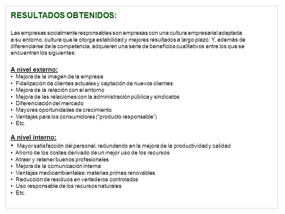 RESULTADOS OBTENIDOS:
