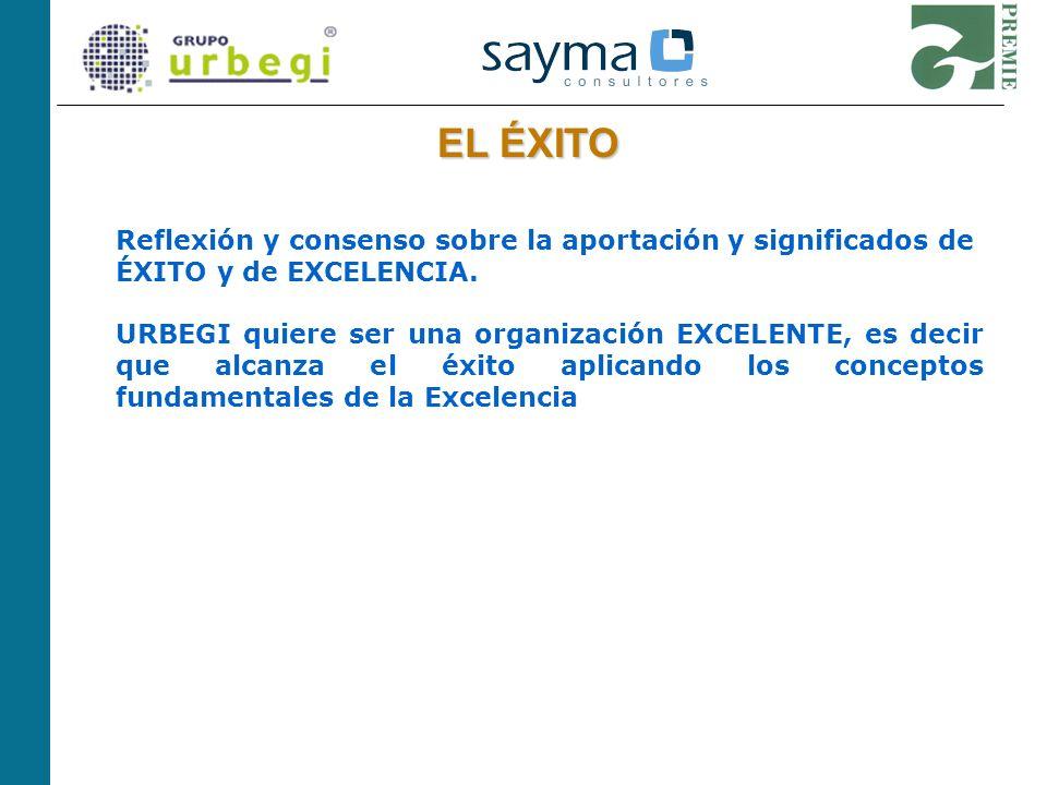 EL ÉXITOReflexión y consenso sobre la aportación y significados de ÉXITO y de EXCELENCIA.