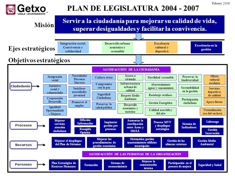 Febrero 2006 PLAN DE LEGISLATURA 2004 - 2007.