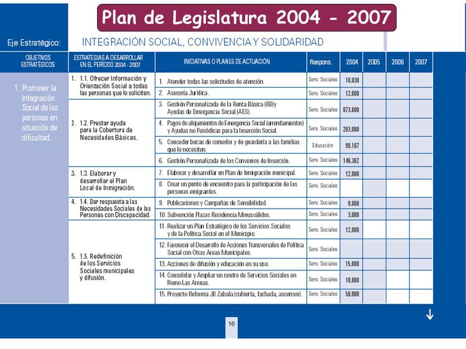 Plan de Legislatura 2004 - 2007