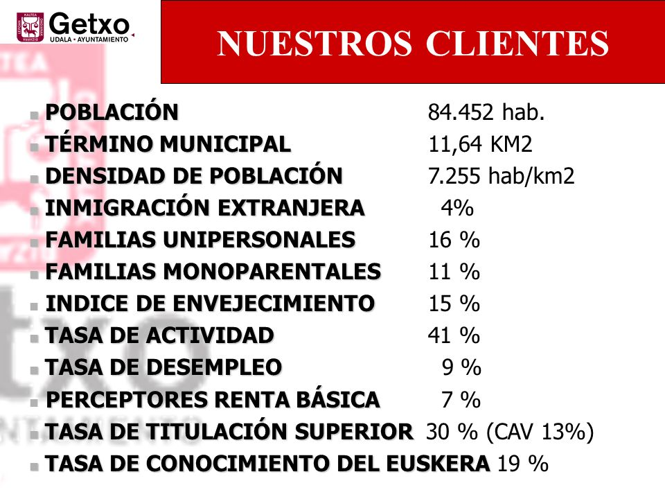 NUESTROS CLIENTES POBLACIÓN 84.452 hab. TÉRMINO MUNICIPAL 11,64 KM2