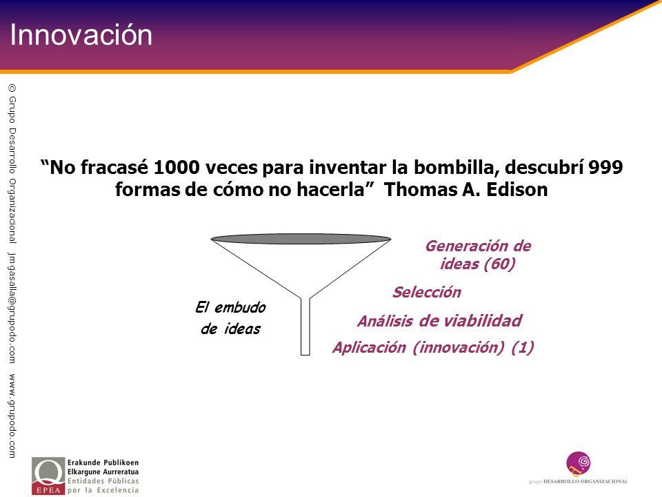 Análisis de viabilidad Aplicación (innovación) (1)