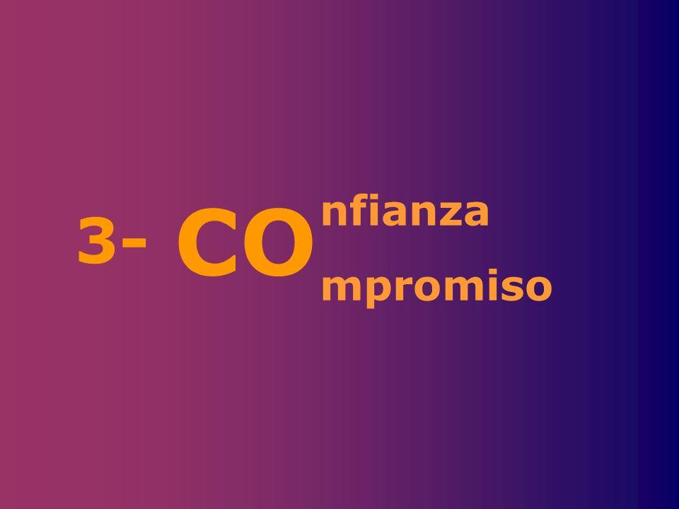 CO 3- nfianza mpromiso
