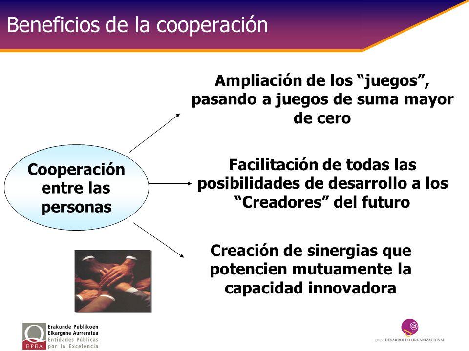Beneficios de la cooperación