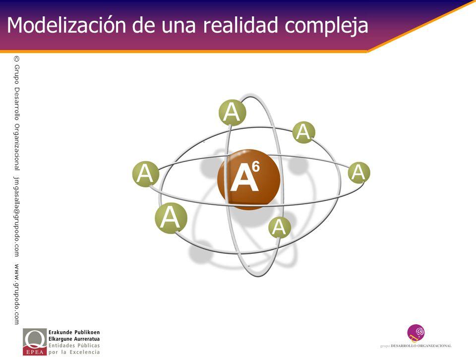 Modelización de una realidad compleja