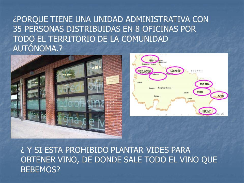 ¿PORQUE TIENE UNA UNIDAD ADMINISTRATIVA CON 35 PERSONAS DISTRIBUIDAS EN 8 OFICINAS POR TODO EL TERRITORIO DE LA COMUNIDAD AUTÓNOMA.