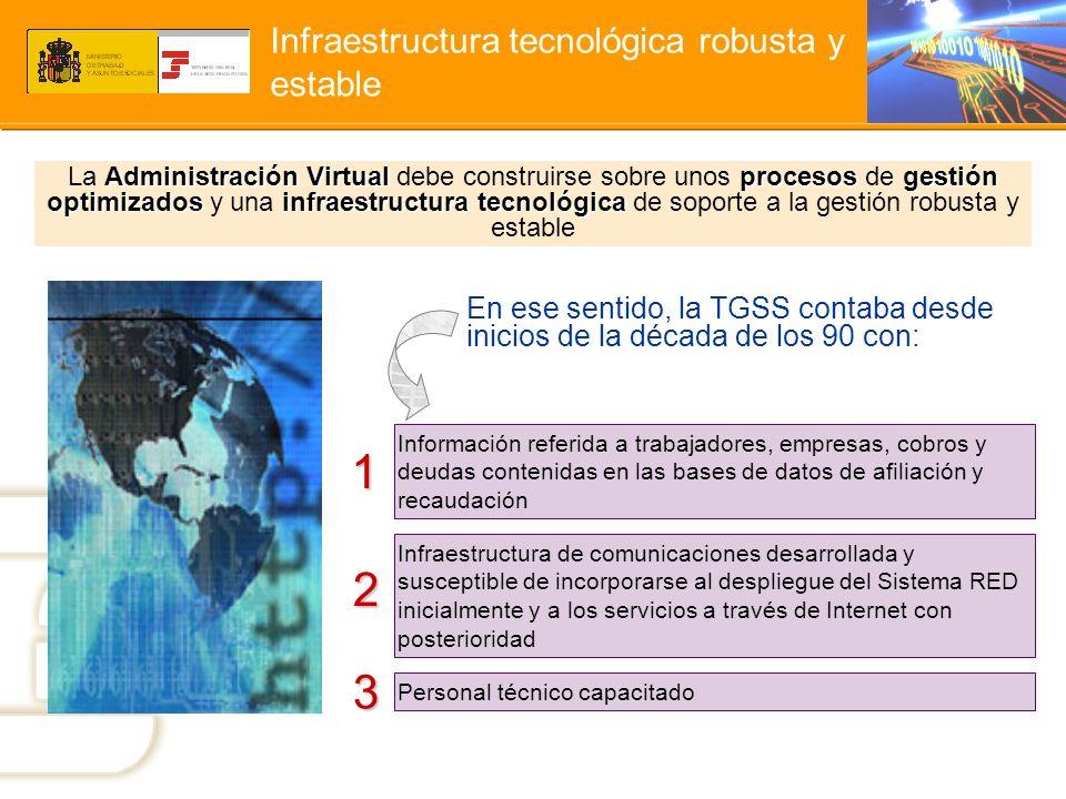 Infraestructura tecnológica robusta y estable