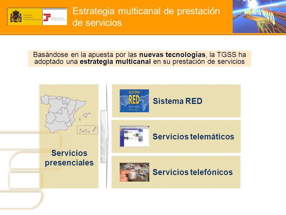 Estrategia multicanal de prestación de servicios