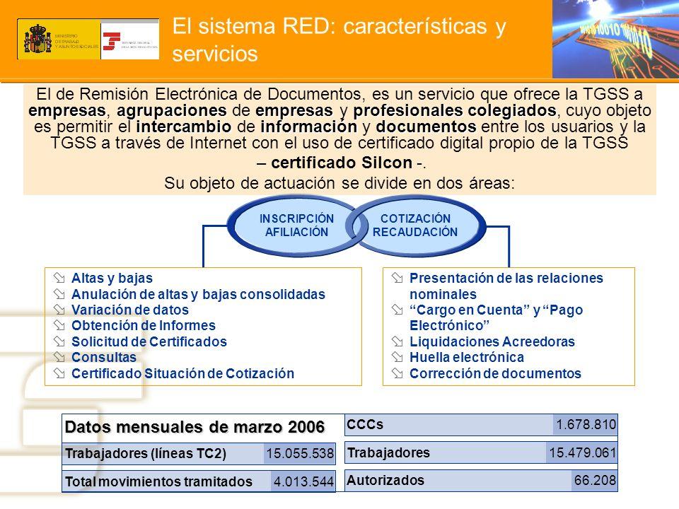 El sistema RED: características y servicios