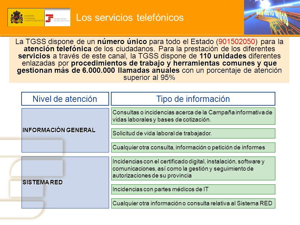 Los servicios telefónicos