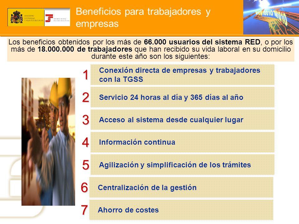 Beneficios para trabajadores y empresas