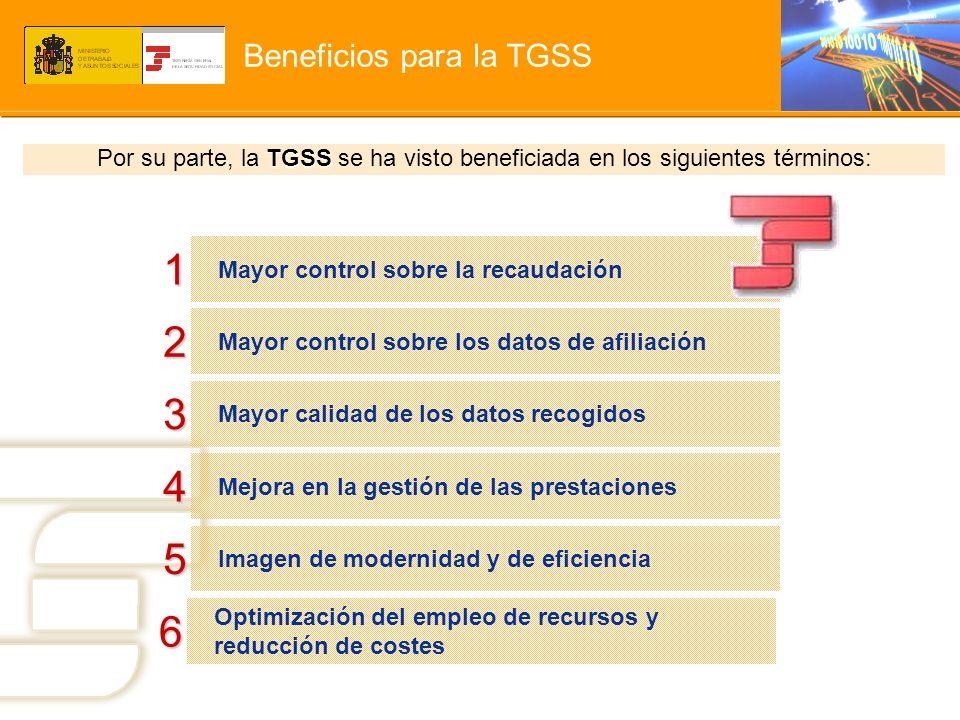 Beneficios para la TGSS
