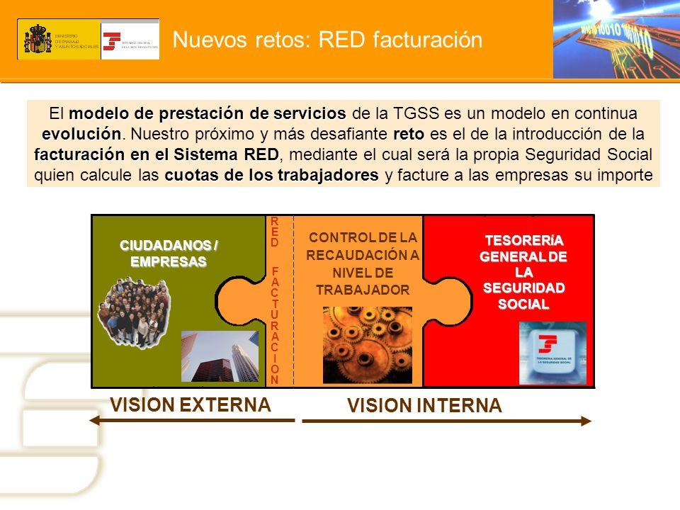 Nuevos retos: RED facturación