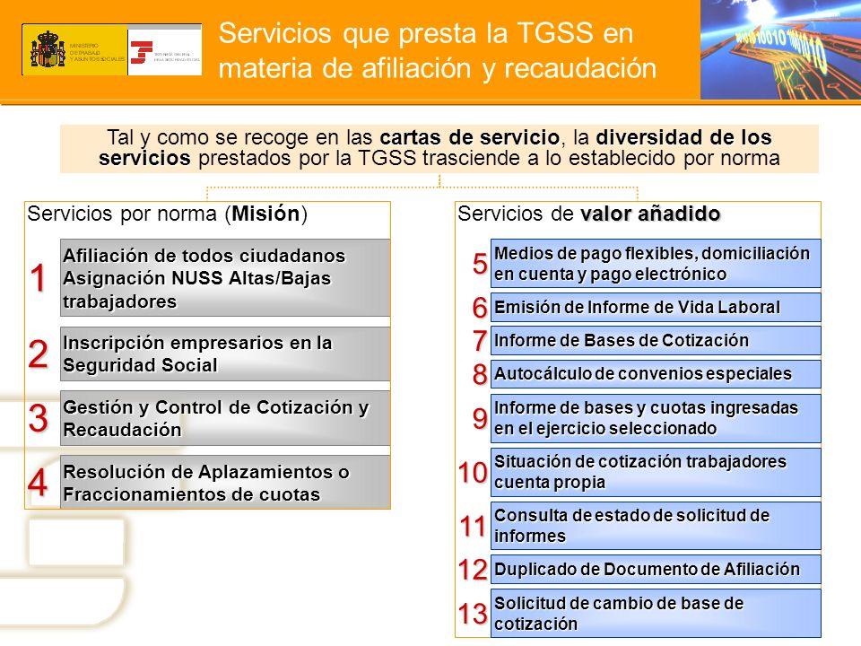 Servicios que presta la TGSS en materia de afiliación y recaudación