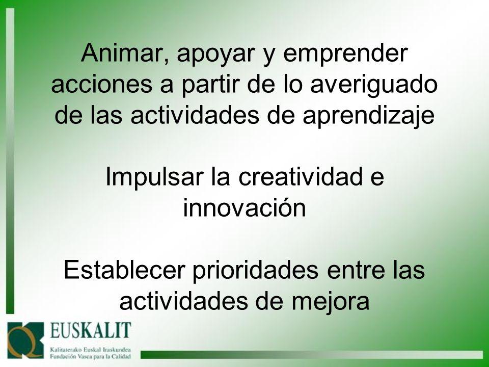 Animar, apoyar y emprender acciones a partir de lo averiguado de las actividades de aprendizaje Impulsar la creatividad e innovación Establecer prioridades entre las actividades de mejora