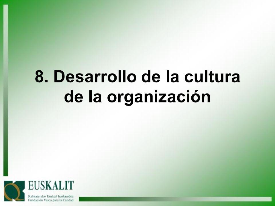 8. Desarrollo de la cultura de la organización