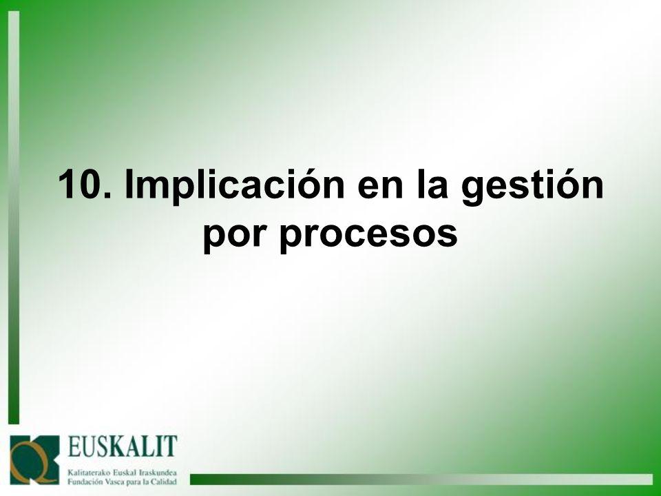 10. Implicación en la gestión por procesos