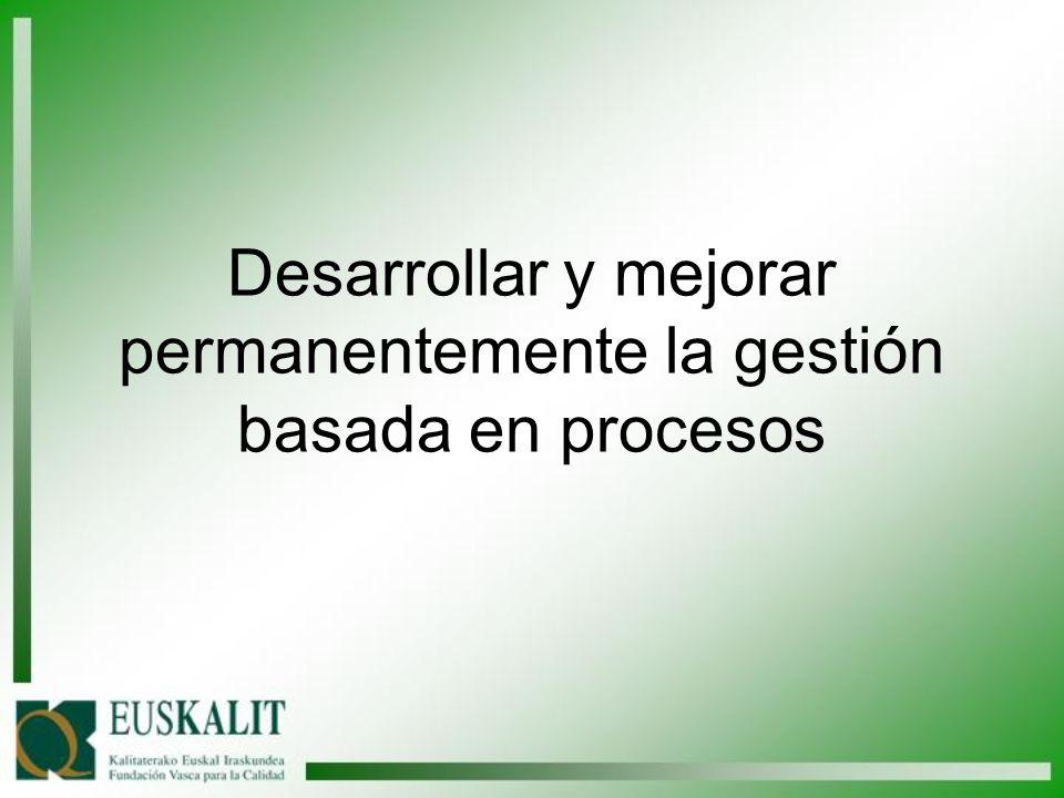 Desarrollar y mejorar permanentemente la gestión basada en procesos