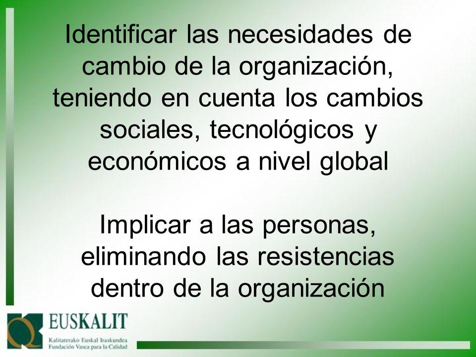 Identificar las necesidades de cambio de la organización, teniendo en cuenta los cambios sociales, tecnológicos y económicos a nivel global Implicar a las personas, eliminando las resistencias dentro de la organización